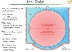 junoWeb